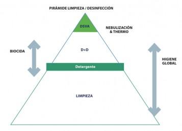 medio01-piramide