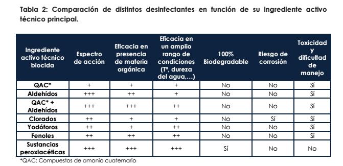 tabla2-oxcta